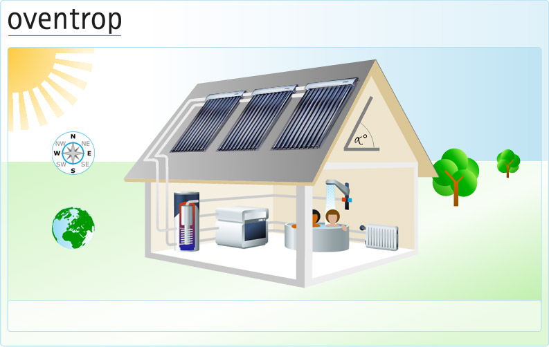 Online solar calculation - Oventrop